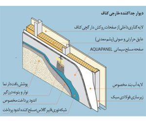 دیوار جدا کننده خارجی کناف