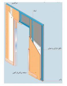 دیوار جدا کننده داخلی کناف
